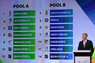 The 2 Pools for the ICC Cricket World Cup 2015 to be held in Australia, New Zealand