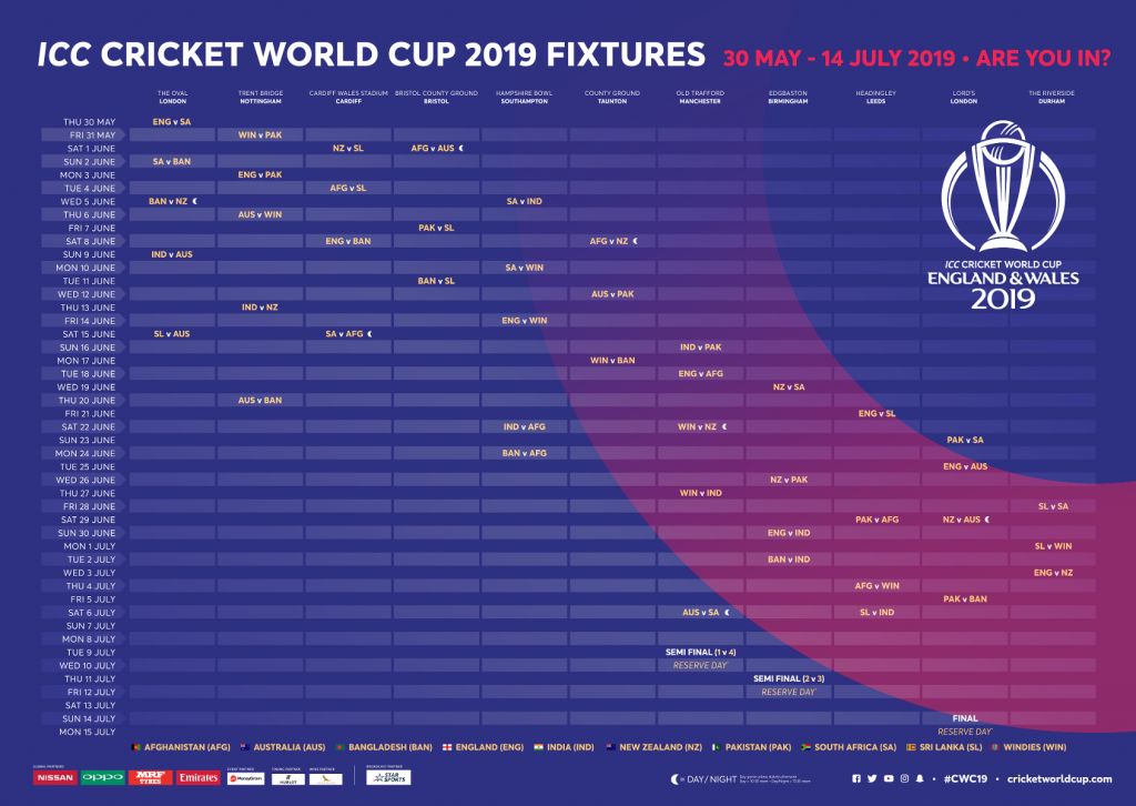 It is a photo of Slobbery World Cup 2020 Groups Printable