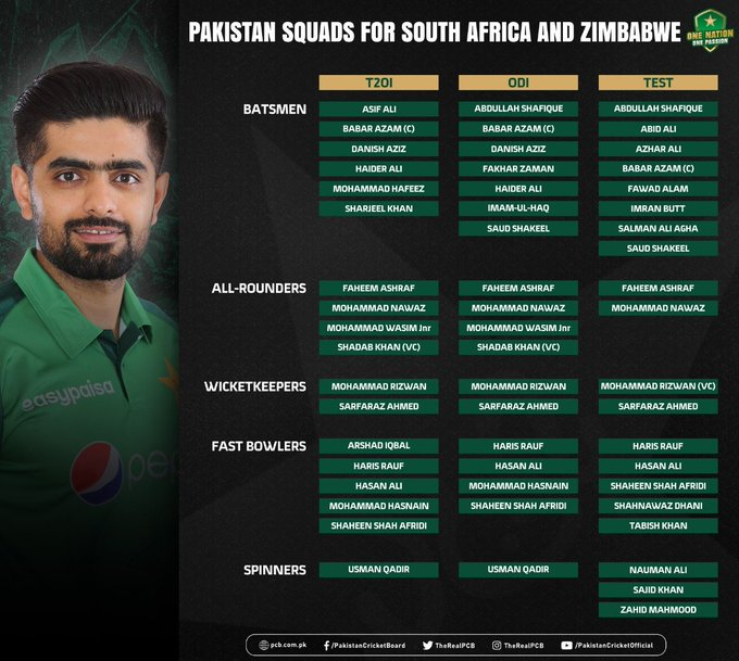 ATTACHMENT DETAILS Pakistan-Squads-for-South-Africa-and-Zimbabwe