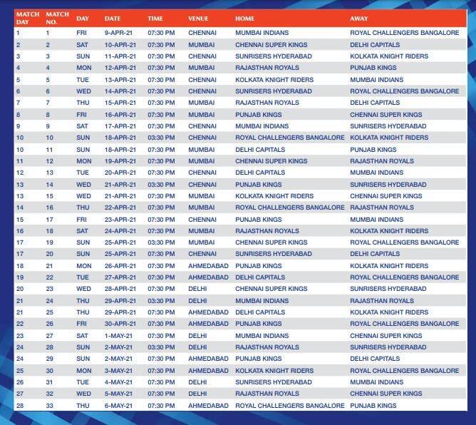 IPL 2021 Full Schedule Part 1
